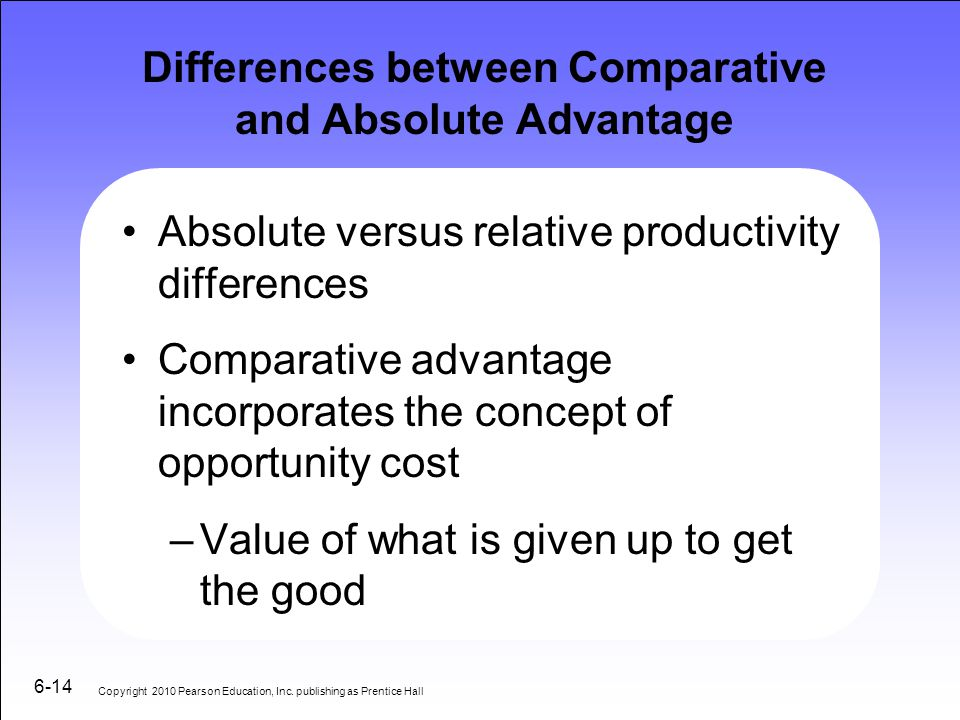 Differences between Comparative and Absolute Advantage