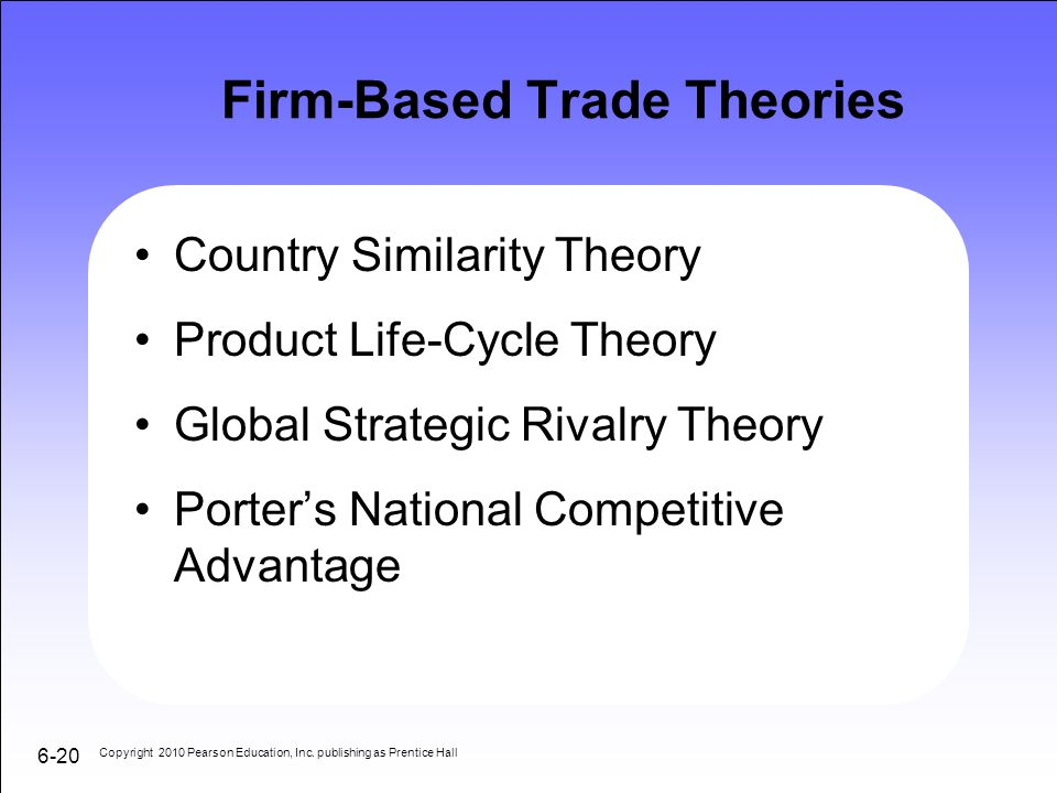 Firm-Based Trade Theories