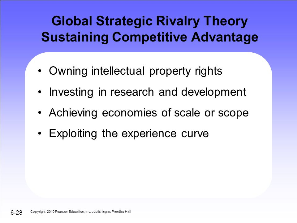 Global Strategic Rivalry Theory Sustaining Competitive Advantage