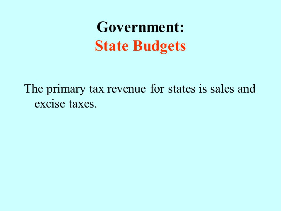 Government: State Budgets