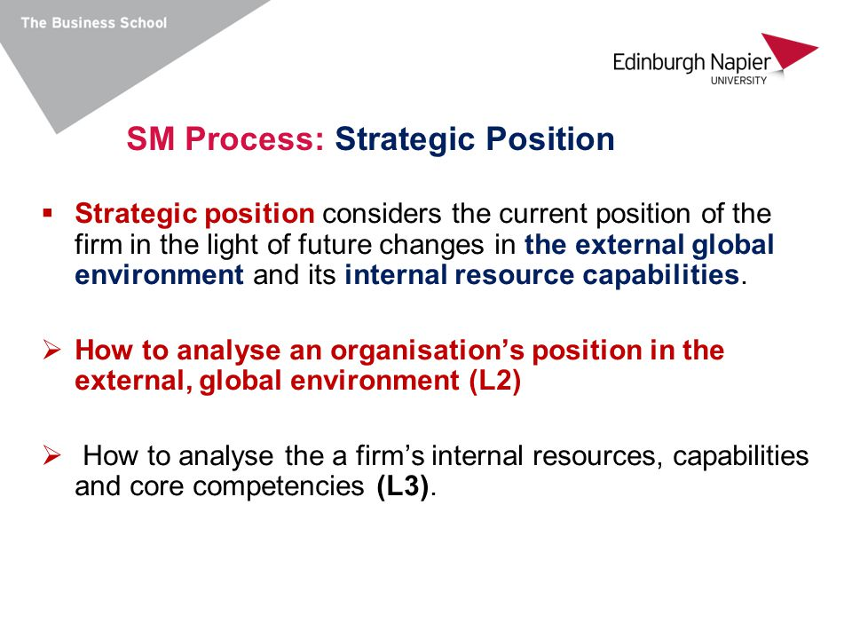 SM Process: Strategic Position