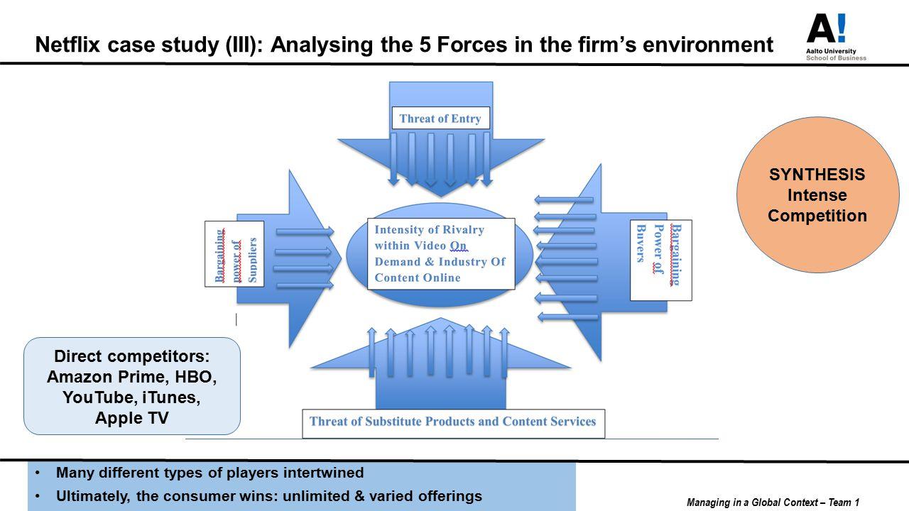 business environment case study Воспроизвести business studies class xii chapter-3 business environment case -2.