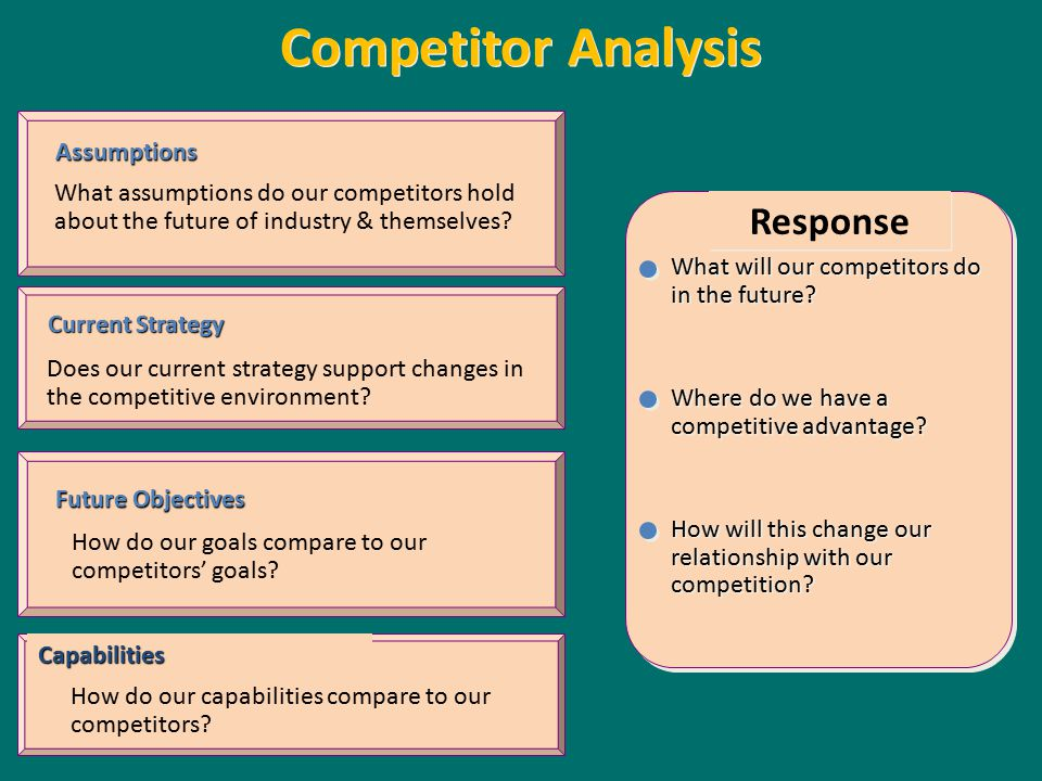 759s competitor analysis Free software for design and analysis of electric motors and generators motoranalysis currently supports induction motors and generators, permanent magnet synchronous motors (pmsm) and.