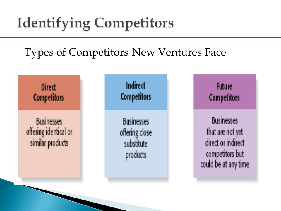 """identifying venture opportunities Entrepreneurial strategy of new venture in international markets entry in the study, using qualitative research  identifying opportunities, managing uncertainty, capabilities  """"social capital, capabilities, and entrepreneurial strategies: a study of taiwanese high-tech new ventures,""""."""
