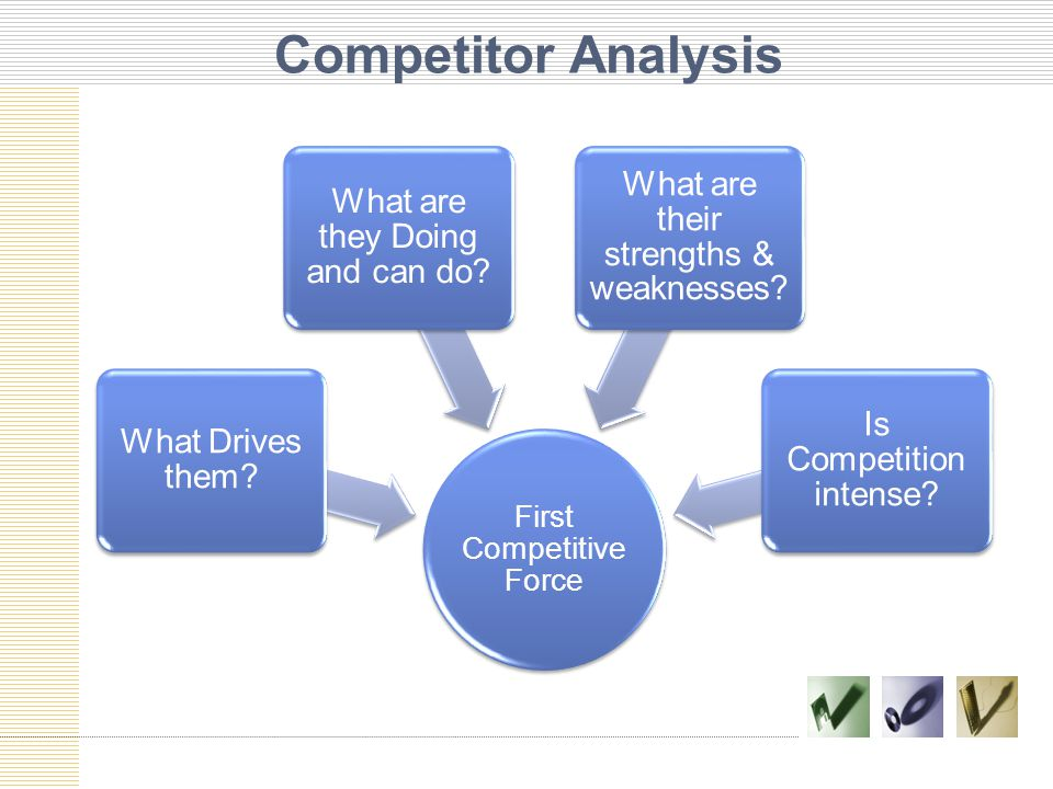 Competitor Analysis What are their strengths & weaknesses