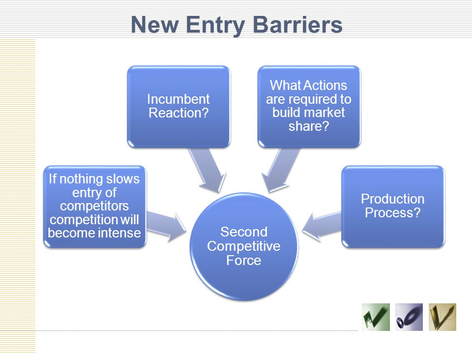 New Entry Barriers Second Competitive Force