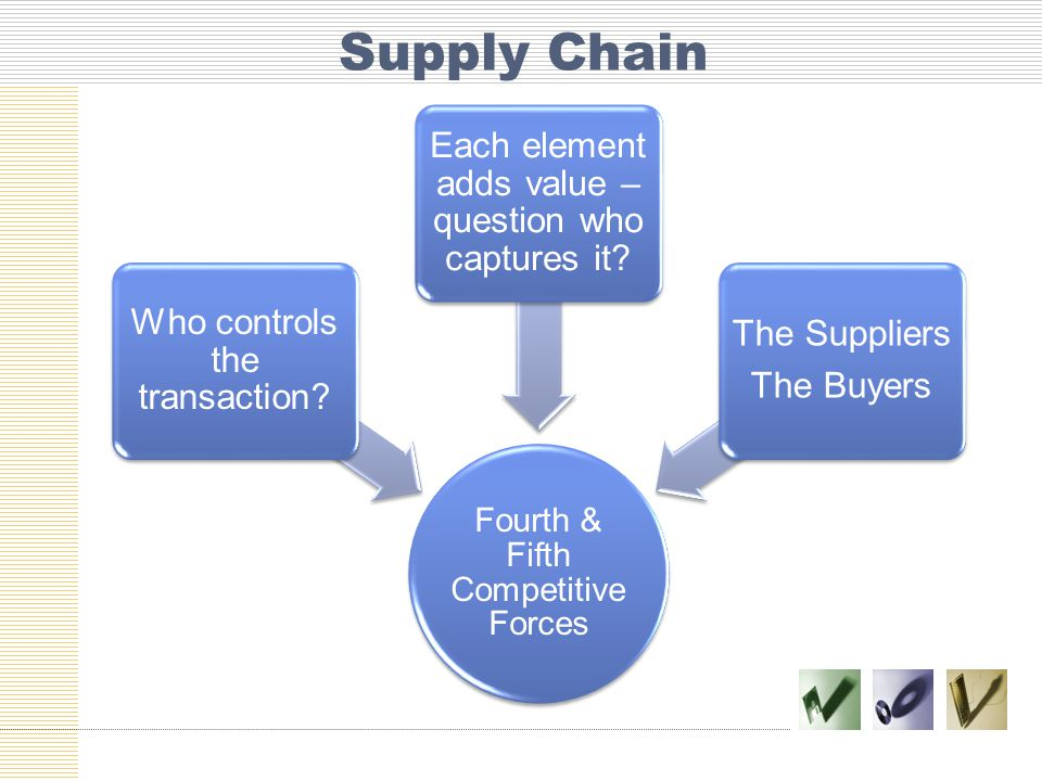 Supply Chain Each element adds value – question who captures it