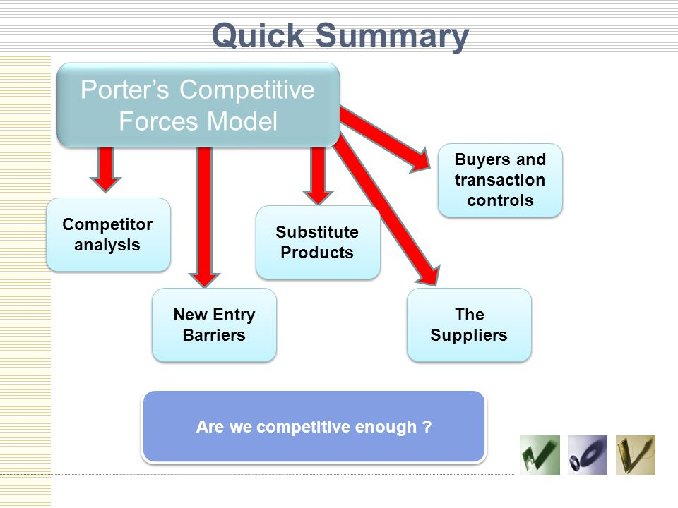 Buyers and transaction controls Are we competitive enough