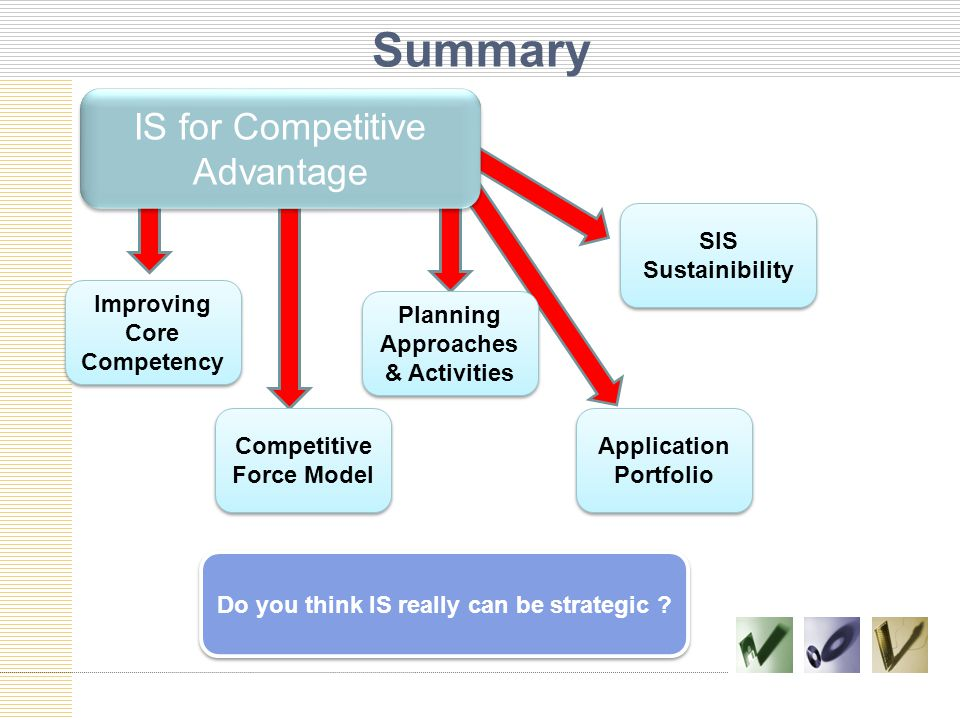 Summary IS for Competitive Advantage SIS Sustainibility