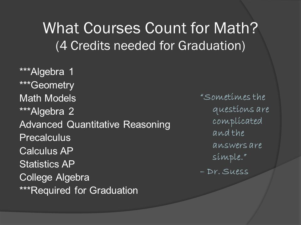 What Courses Count for Math (4 Credits needed for Graduation)