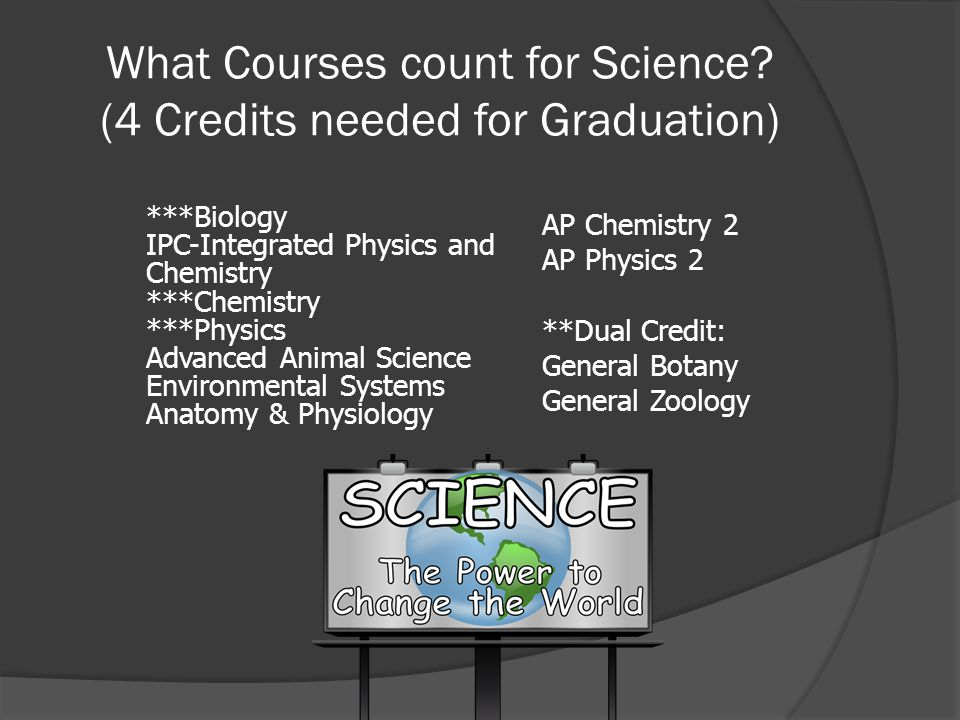 What Courses count for Science (4 Credits needed for Graduation)