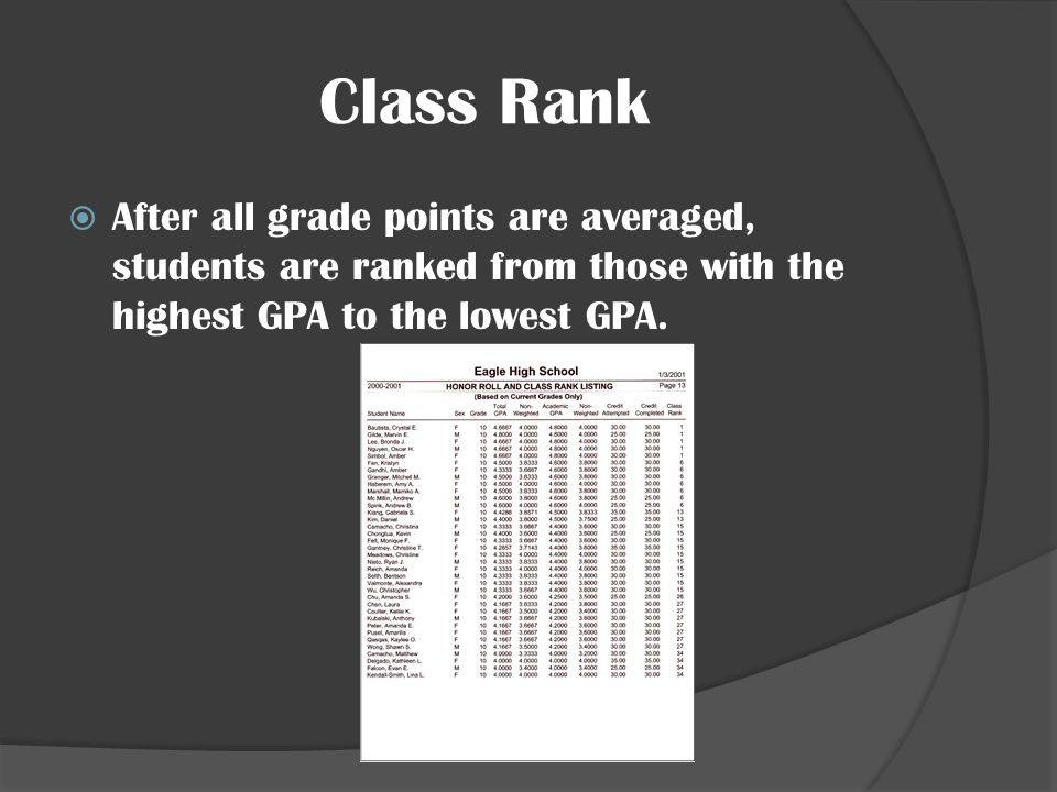 Class Rank After all grade points are averaged, students are ranked from those with the highest GPA to the lowest GPA.