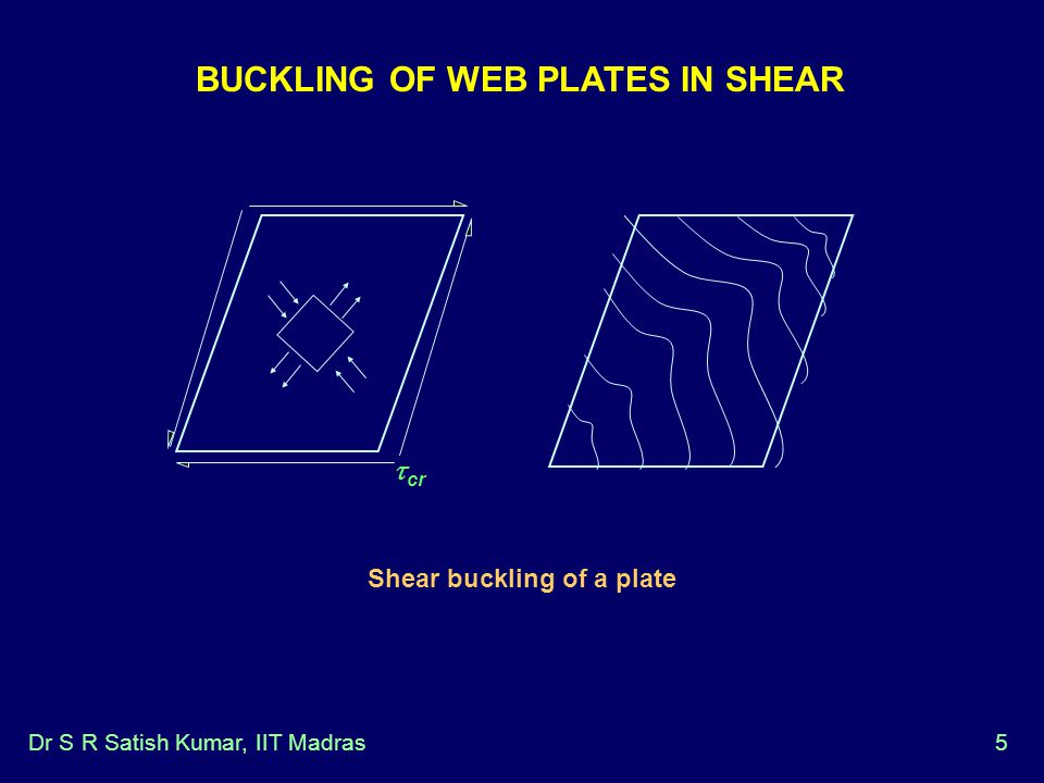 BUCKLING OF WEB PLATES IN SHEAR