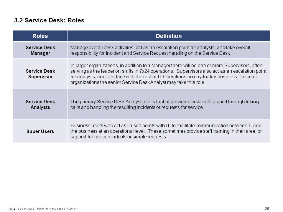 3.2 Service Desk: Benefits