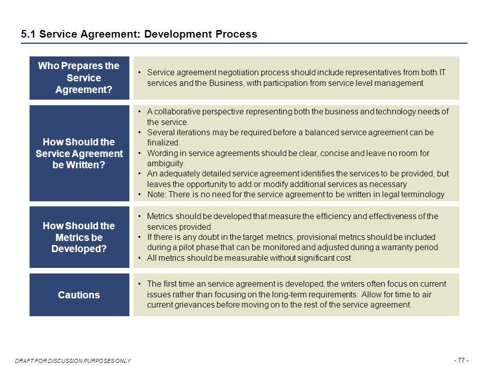 Agenda Executive Summary 2 Ppt