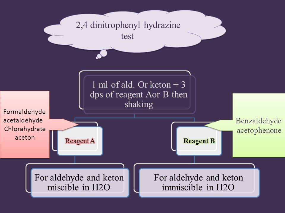 test for benzaldehyde