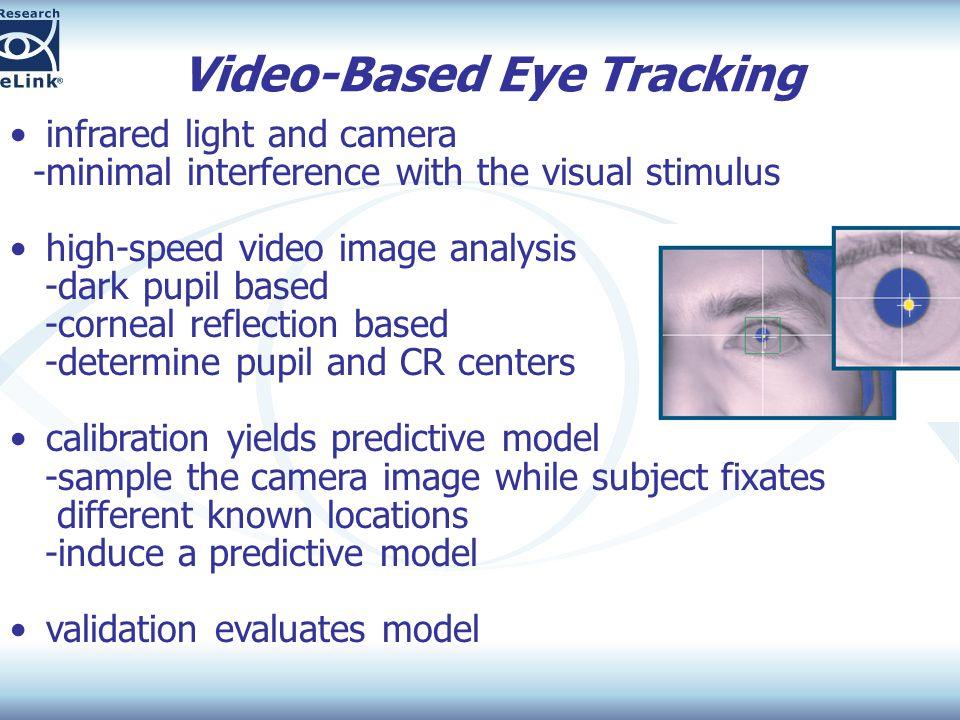 EyeLink 1000/2k and EyeLink Remote Introduction and Training