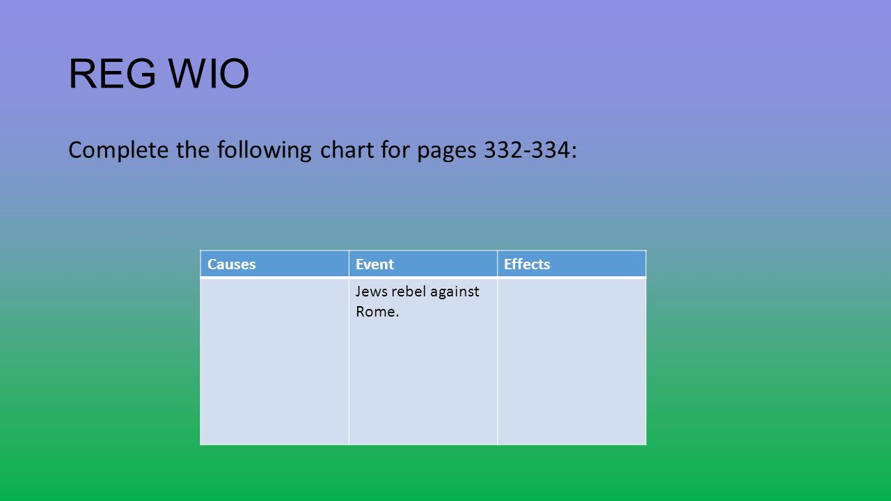 REG WIO Complete the following chart for pages : Causes Event