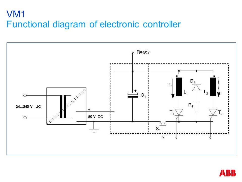 Electro Pneumatic Circuit Diagram Abb A Diy Enthusiasts Wiring