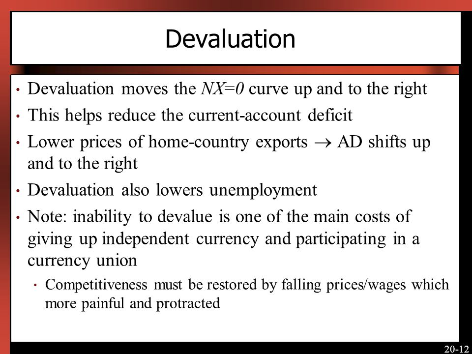 Devaluation Devaluation moves the NX=0 curve up and to the right
