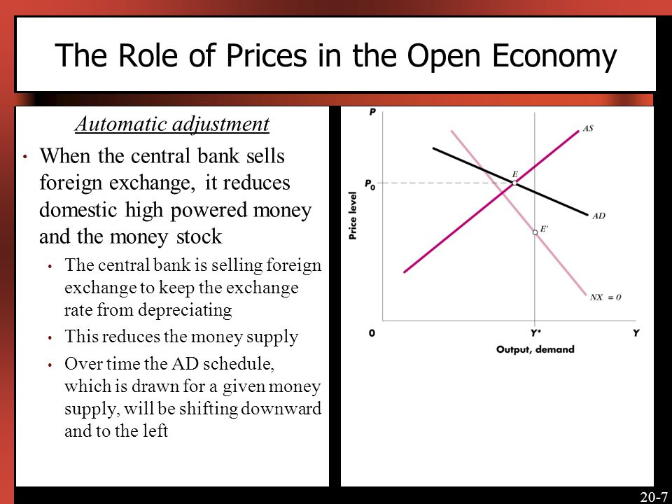 The Role of Prices in the Open Economy
