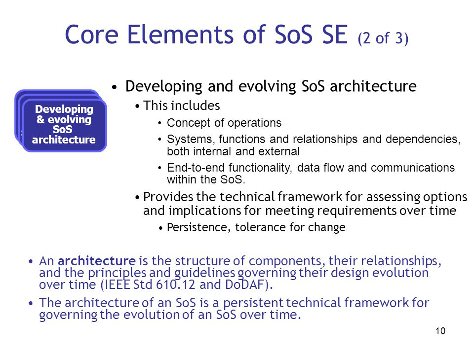 Core Elements of SoS SE (2 of 3)