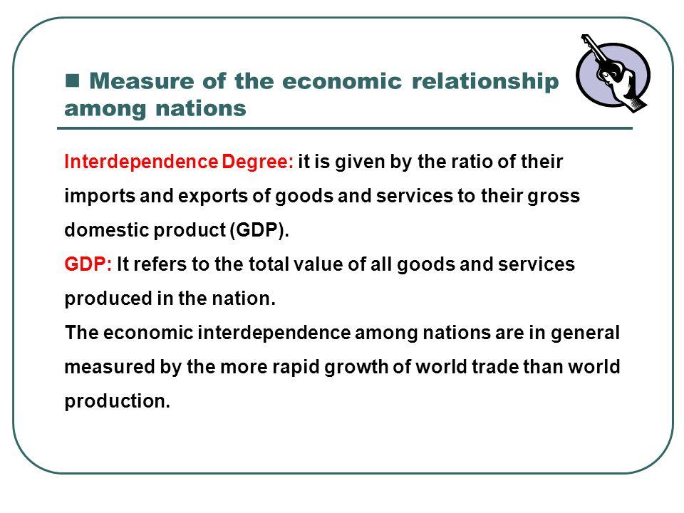 interdependence ratio