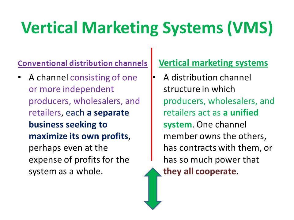 Marketing Channels Ppt Video Online Download
