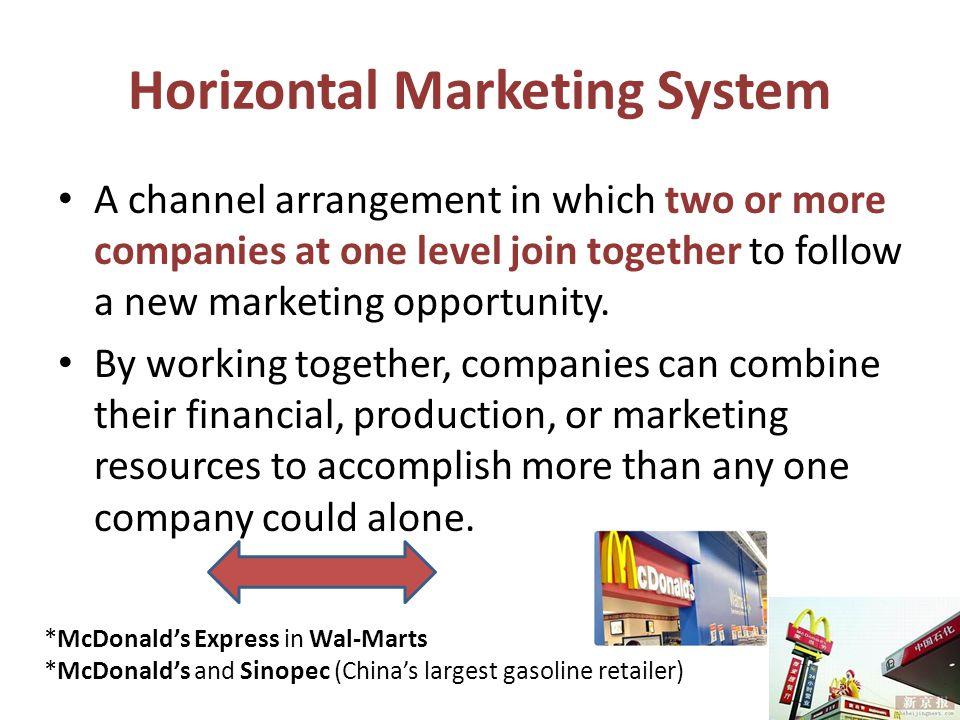 mcdonalds marketing channels