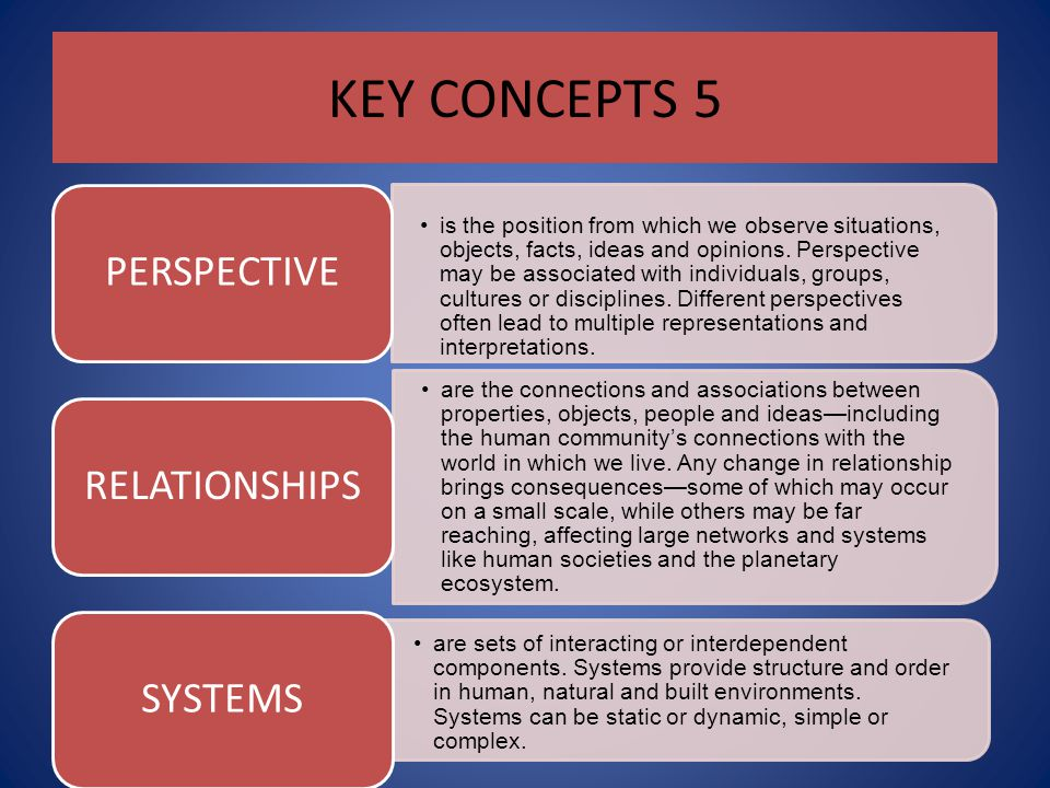 KEY CONCEPTS 5 PERSPECTIVE.