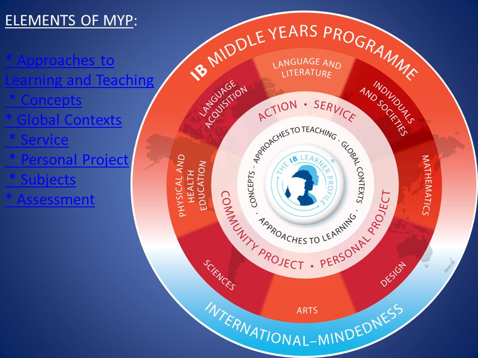 ELEMENTS OF MYP:. Approaches to Learning and Teaching. Concepts