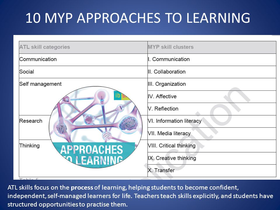 10 MYP APPROACHES TO LEARNING