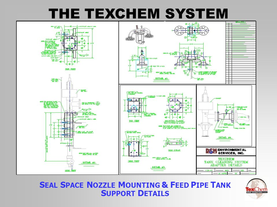SEAL SPACE NOZZLE MOUNTING & FEED PIPE TANK SUPPORT DETAILS