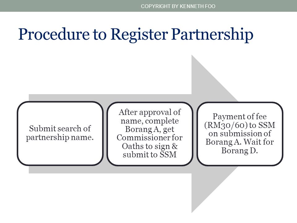 Procedure to Register Partnership