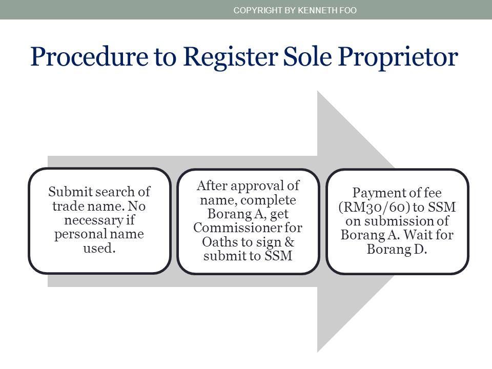 Procedure to Register Sole Proprietor