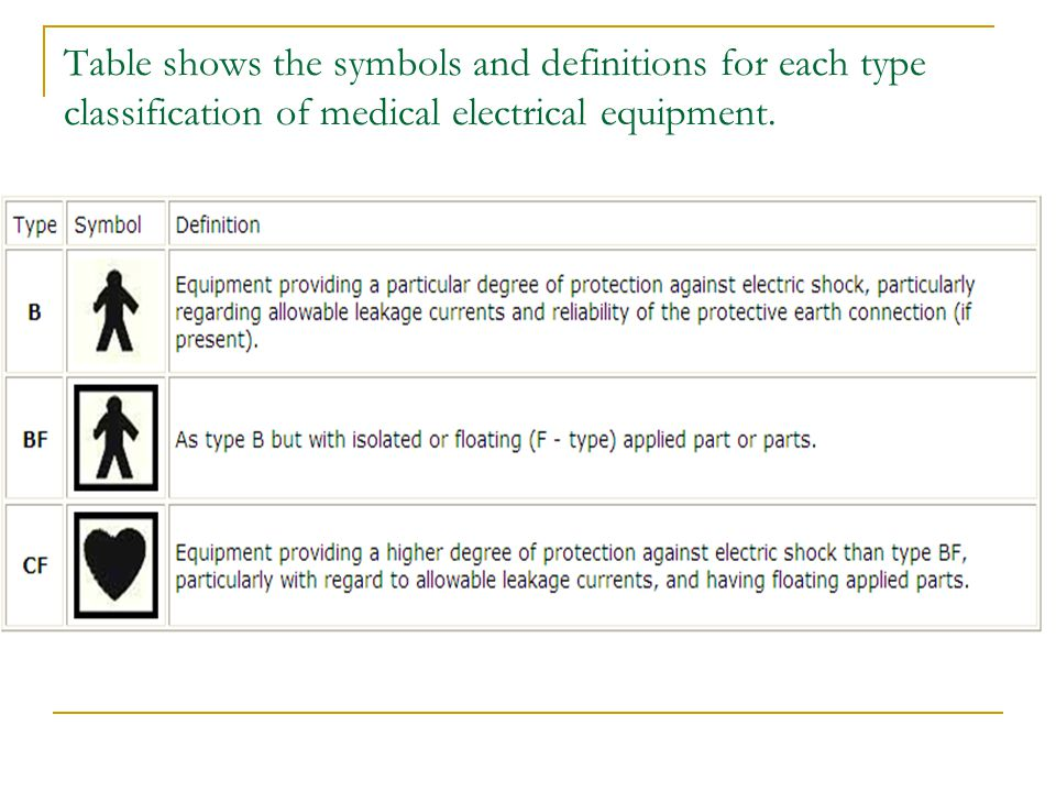 Electrical Equipment Symbols Gallery - free symbol and sign meaning