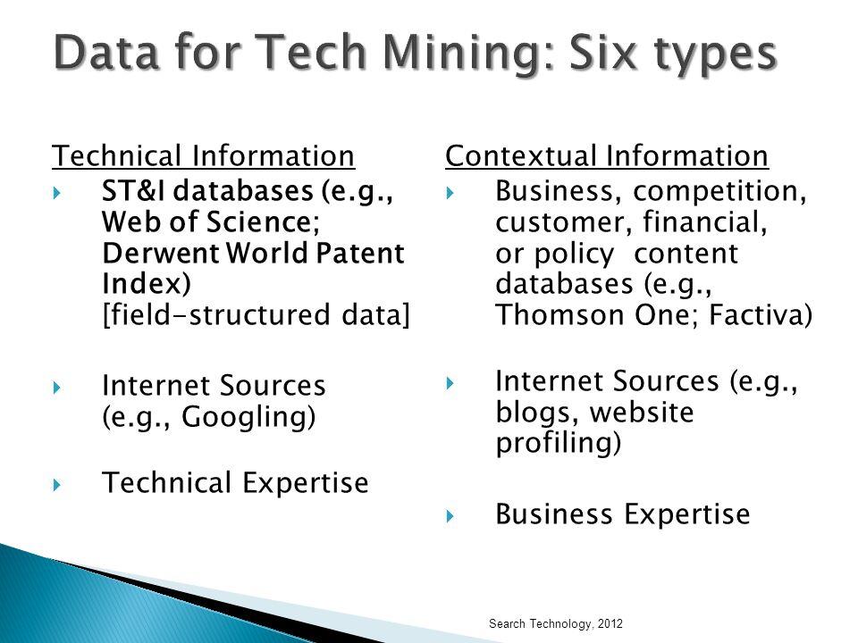 tech mining porter alan l cunningham scott w