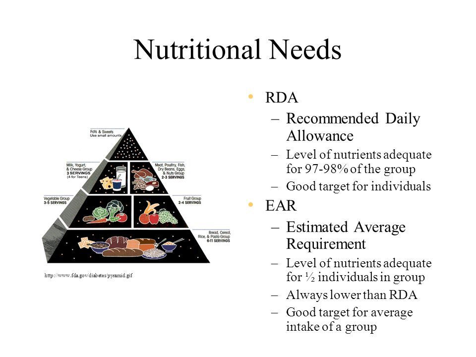 Nutritional Needs RDA Recommended Daily Allowance EAR