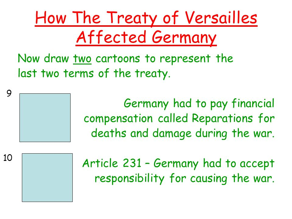 How The Treaty of Versailles Affected Germany