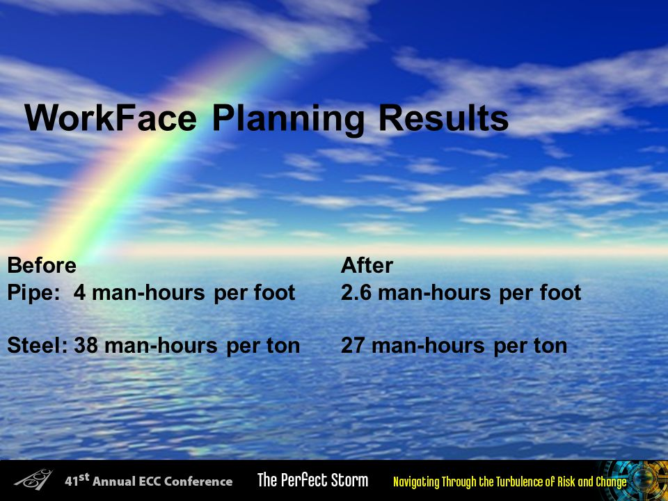 The Application of WorkFace Planning - ppt video online download