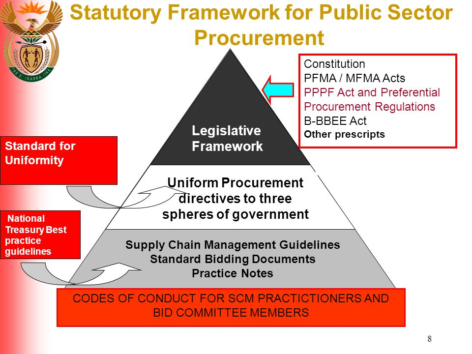 chain of responsibility statutory guideline