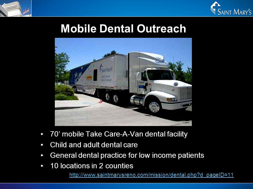 Mobile Dental Outreach