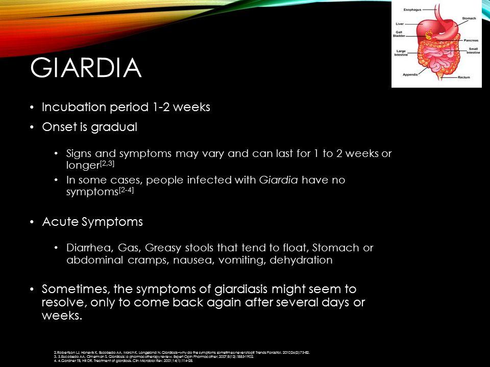 giardia infection incubation period