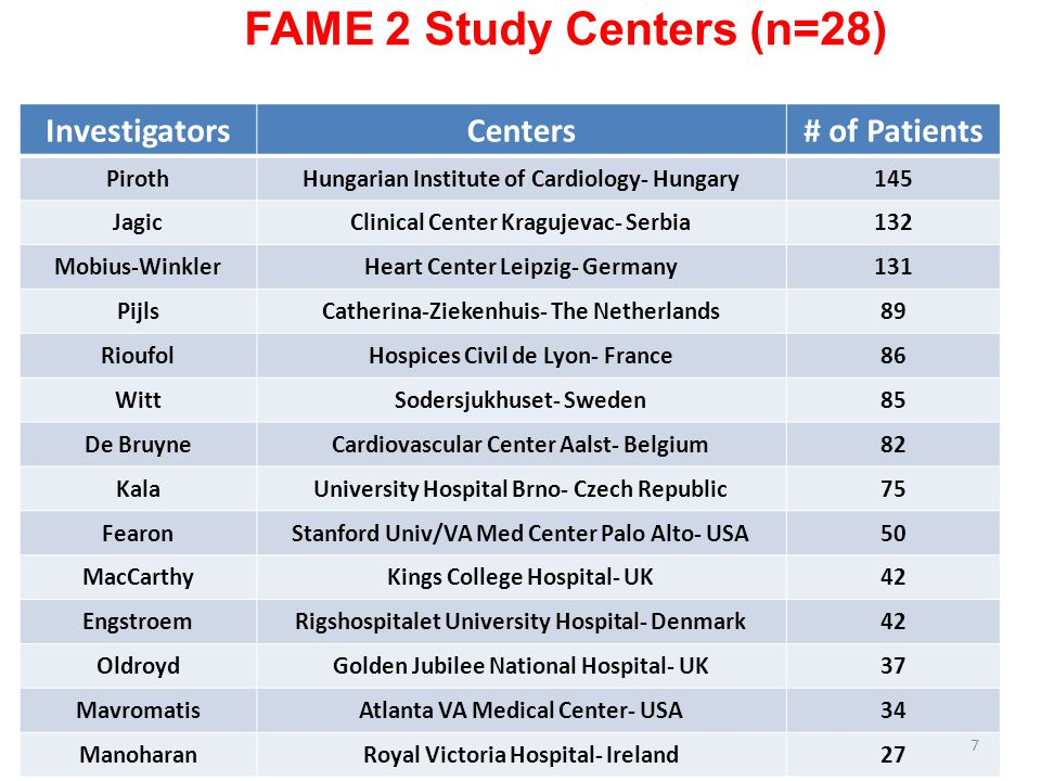 FAME 2 Study Centers (n=28)