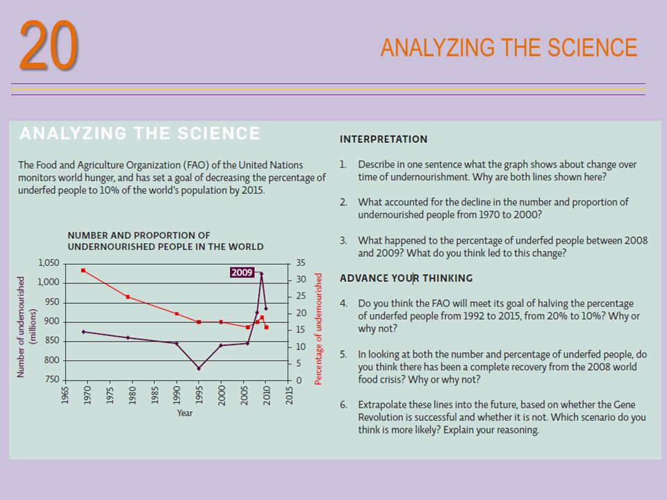 ANALYZING THE SCIENCE 20