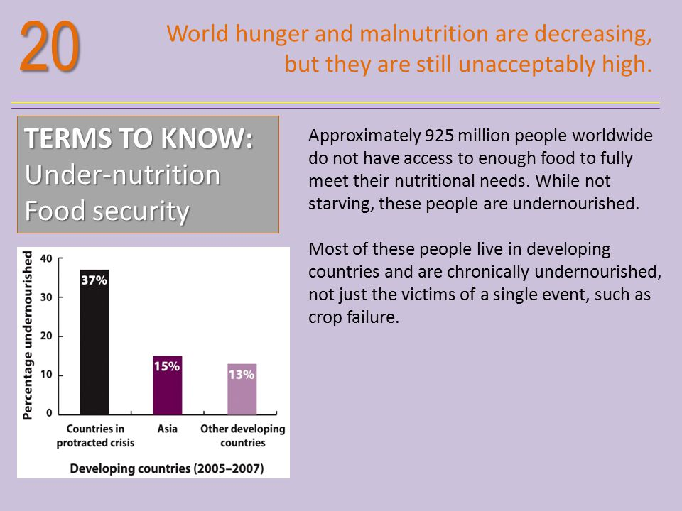20 TERMS TO KNOW: Under-nutrition Food security