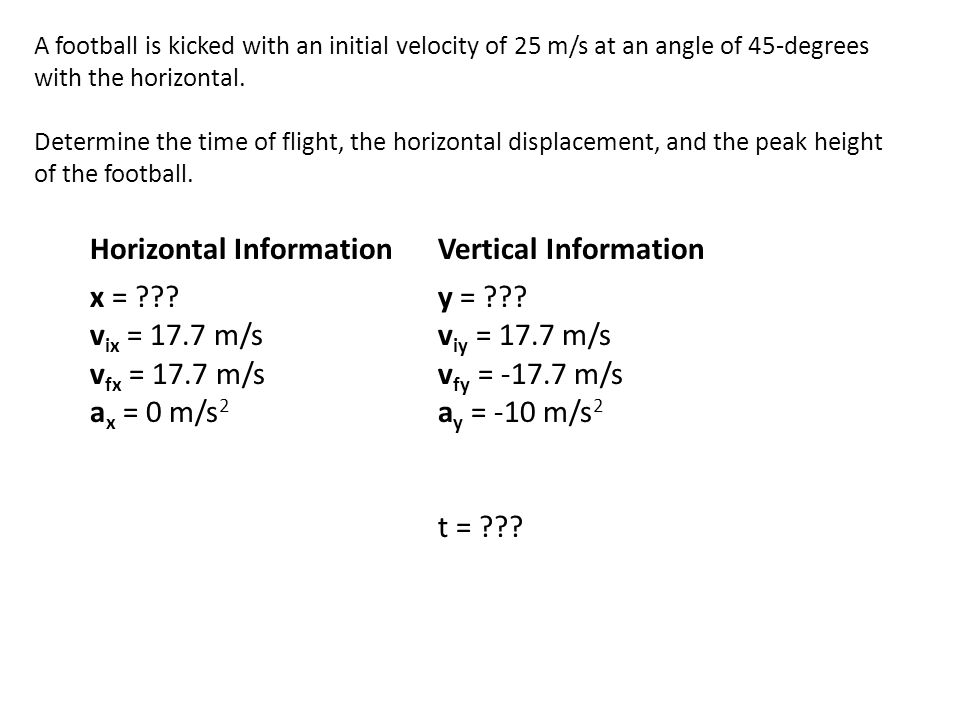 Horizontal Information Vertical Information x = vix = 17.7 m/s