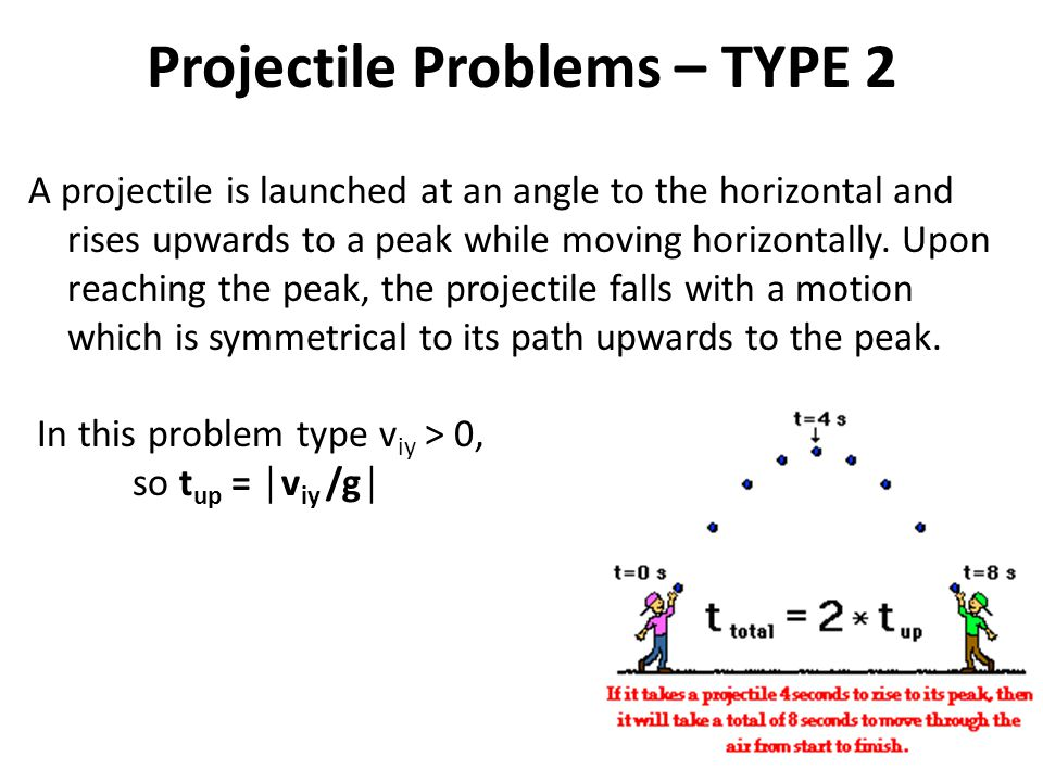 Projectile Problems – TYPE 2