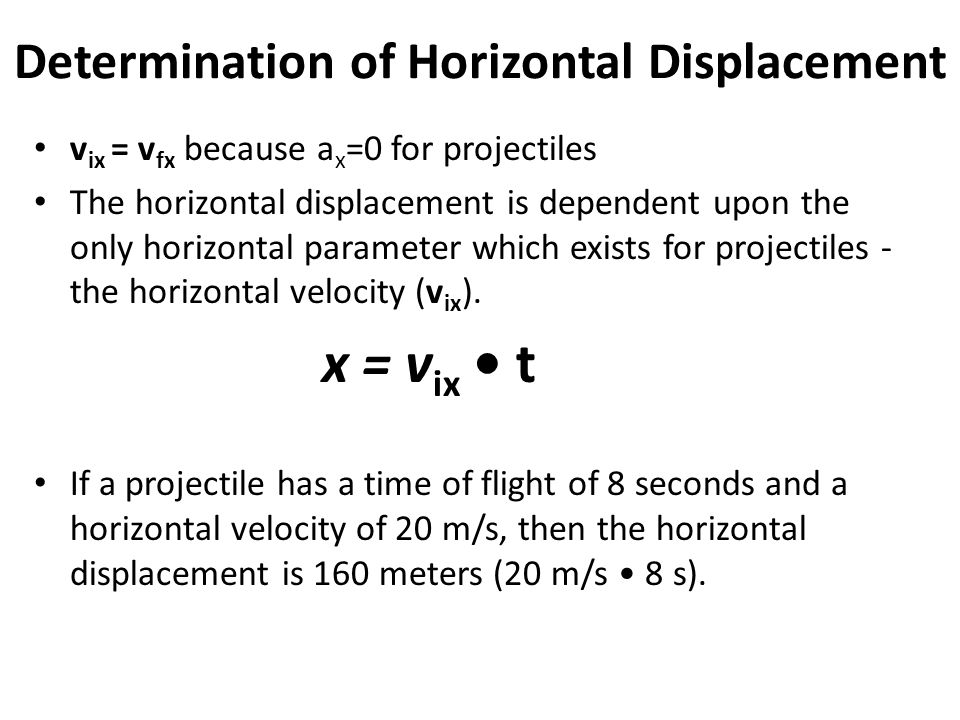 Determination of Horizontal Displacement