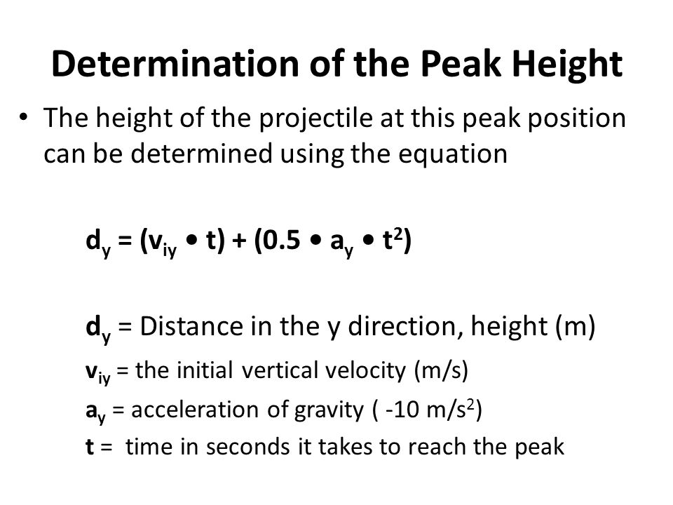 Determination of the Peak Height